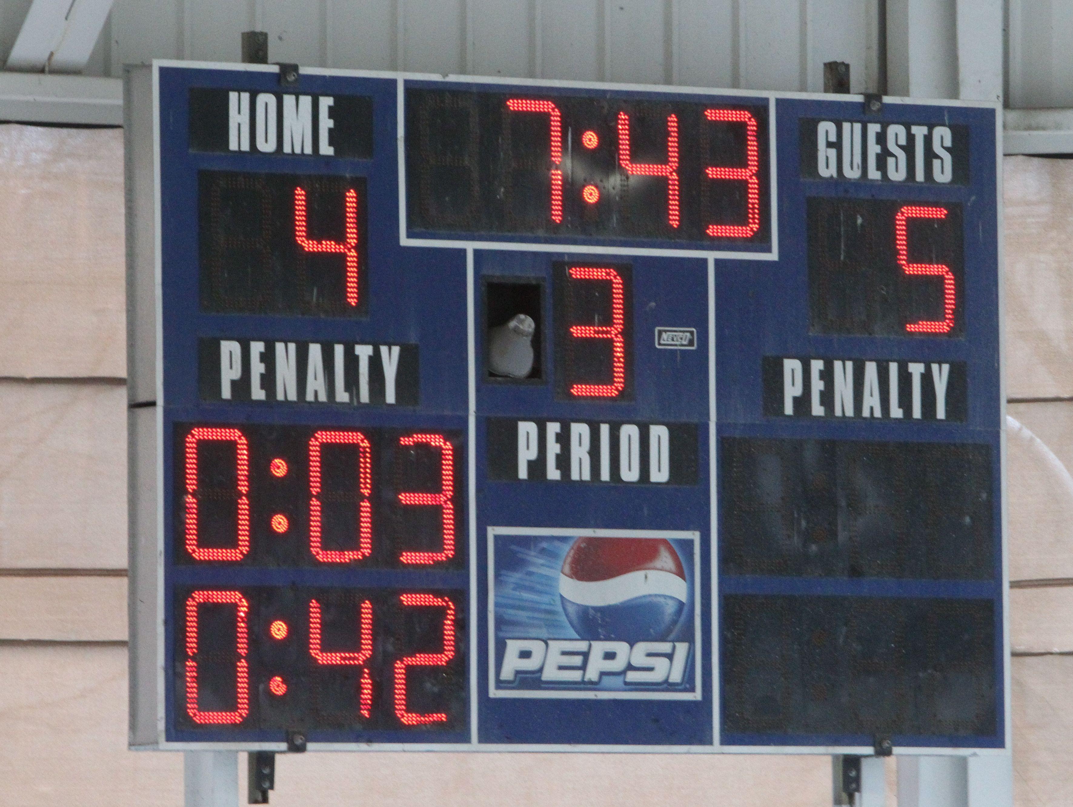 Ice hockey game clock
